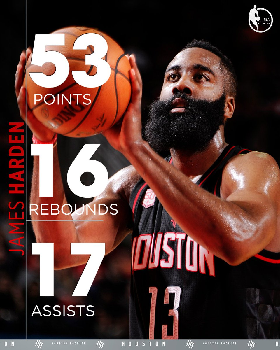 James Harden just tied Wilt Chamberlain for most points in a triple-double in history. https://t.co/ihCQc089cJ