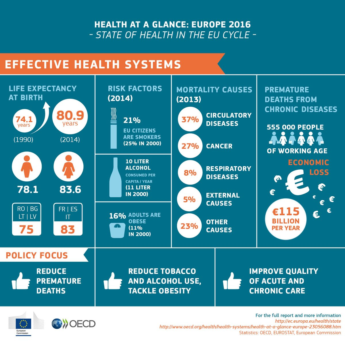 oecd health at a glance 2016 pdf