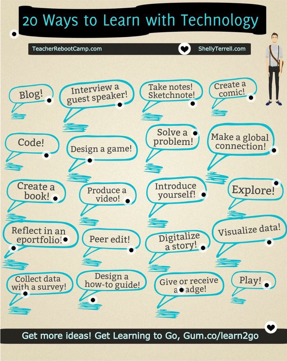 20 Ways to Transform Learning with Technology https://t.co/rmfbRTcHul #edchat #edtech https://t.co/PhuQo8xCfk