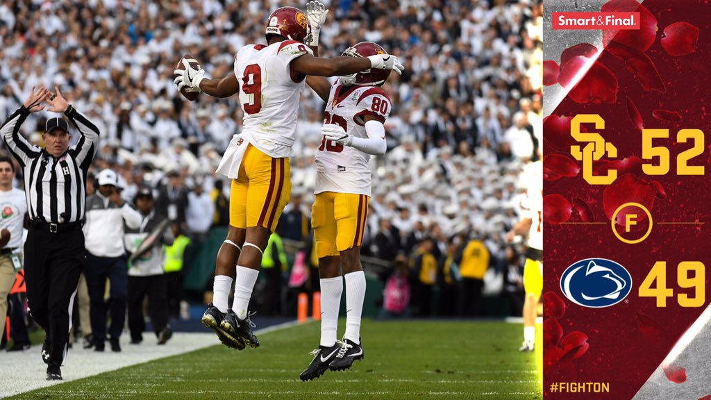 FINAL: USC 52, PSU 49.  THE TROJANS ARE YOUR 2017 ROSE BOWL CHAMPS!  #FightOn #RoseBowl https://t.co/2VbF2KOWO4