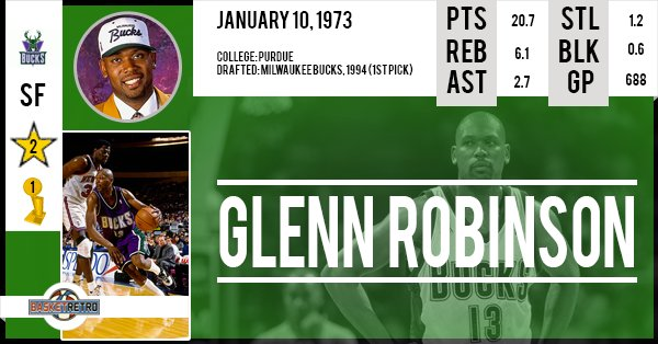 Happy Birthday Glenn Robinson !