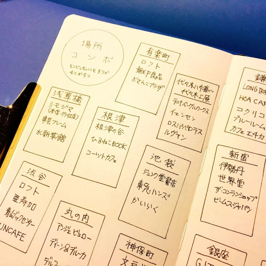 【手帳アイデア】フレームで作る「場所コンボ」 https://t.co/4WfhtwNCEJ https://t.co/UresCarMo6