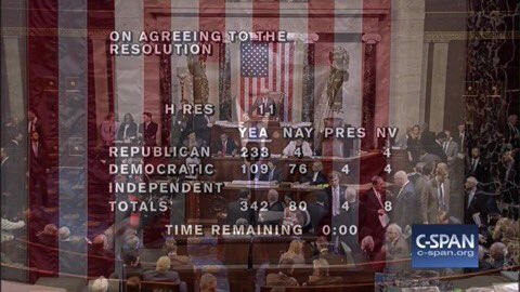 Breaking: House overwhelmingly condemns UN Security Council #Israel Resolution: 342-80. https://t.co/8kEpalwh4L