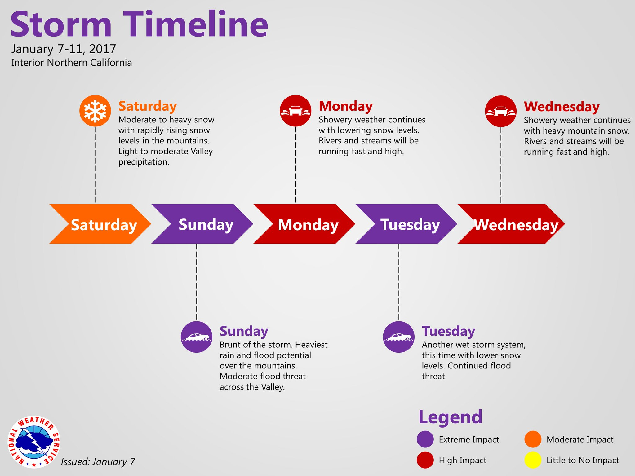It's time! Extended pattern of wet weather begins today into next week. Here's your storm timeline. #cawx #CAstorm https://t.co/9NWg5KDued