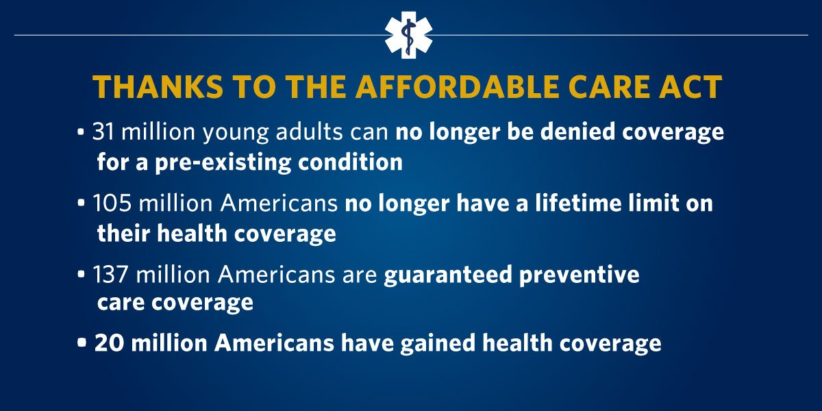 Thanks to the #ACA, 31 million young adults can no longer be denied coverage for a pre-existing condition. #ACAWorks https://t.co/x2XaraQu7r