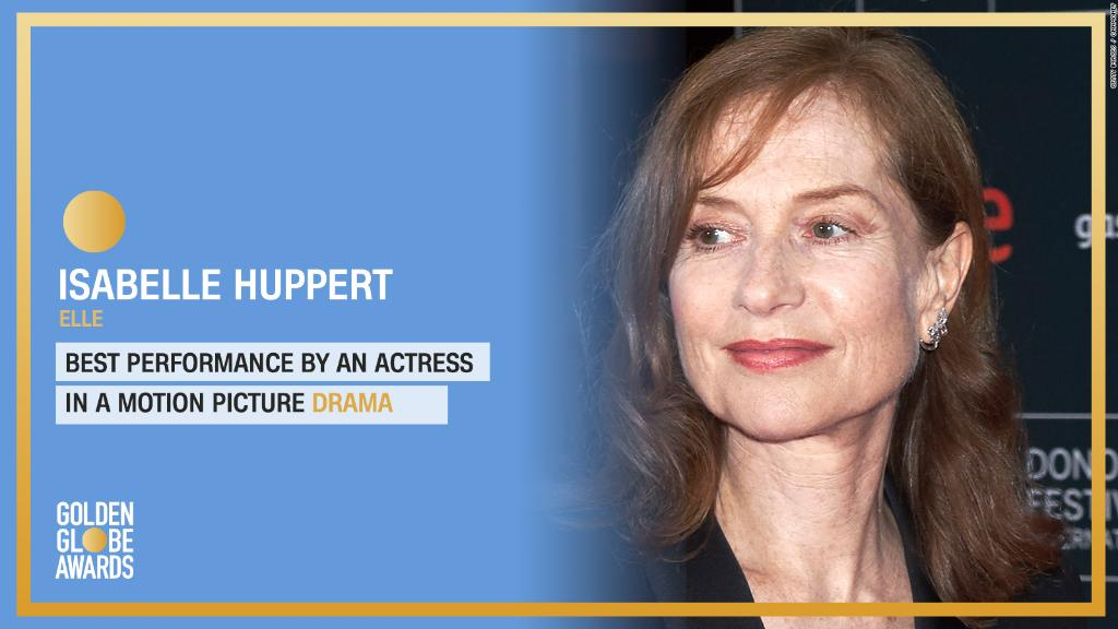 Isabelle Huppert wins Best Actress in a Motion Picture - Drama for #ElleMovie. #GoldenGlobes https://t.co/4WPdbNoWm3 https://t.co/bVJEN42DHL