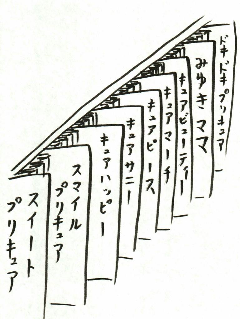 ★プリキュア総合146☆ [無断転載禁止]©bbspink.comYouTube動画>1本 ->画像>482枚