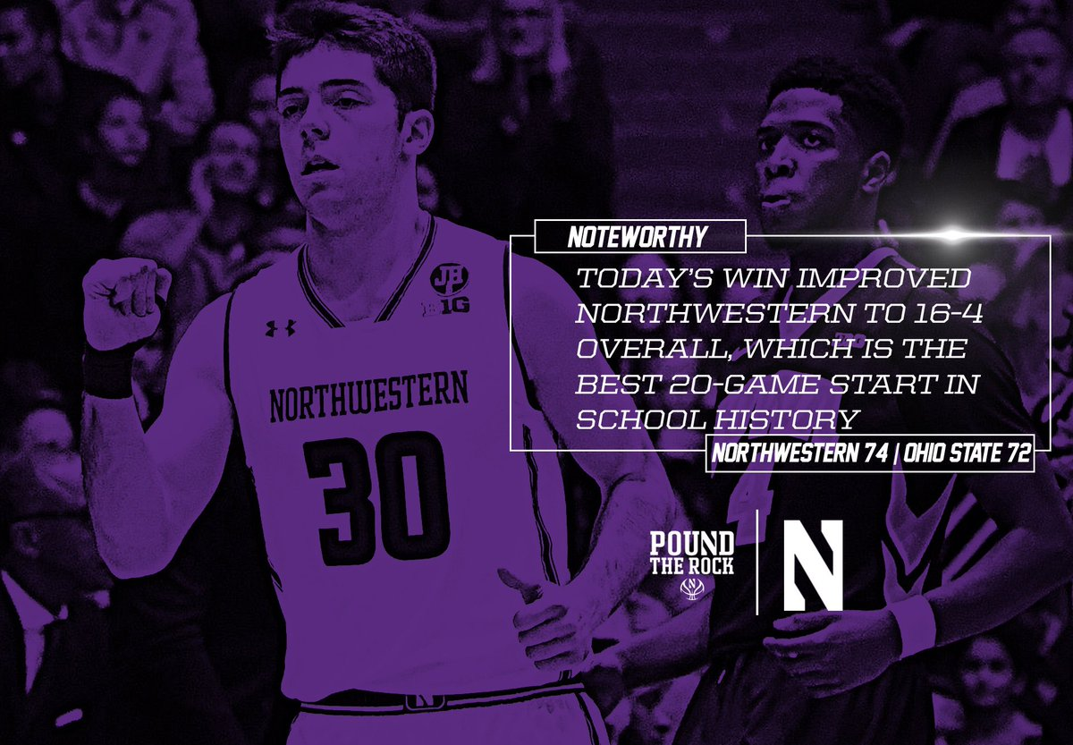 Northwestern wins in Columbus for 1st time since 1977
