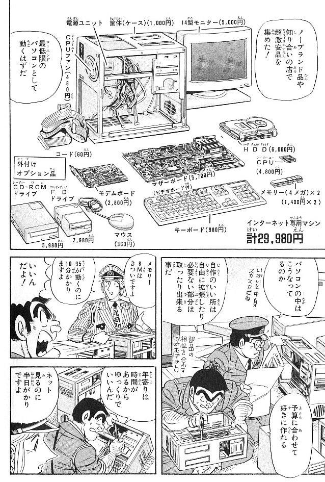 こち亀で有名な「メモリー512MBのモンスターマシンだ!」の回今見ても部品構成そのものは大して変化してないけど、記憶装置