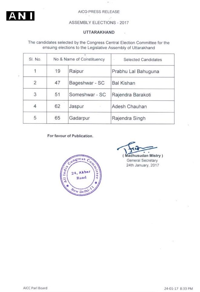 Congress central election committee issues list of 5 candidates for ensuing Uttarakhand legislative assembly elections