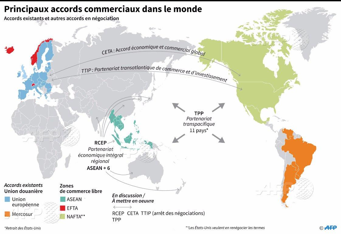 Zoom sur les principaux accords commerciaux dans le monde 👇👇 par @AFPgraphics #AFP