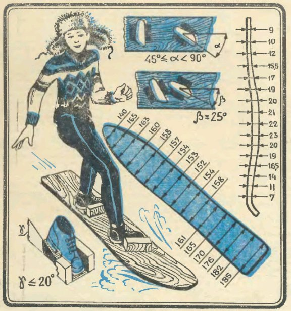 Сноуборд своими руками чертеж