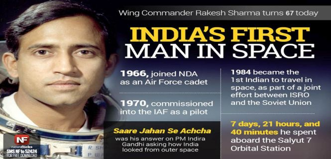 Happy Birthday  ----   Rakesh Sharma ji