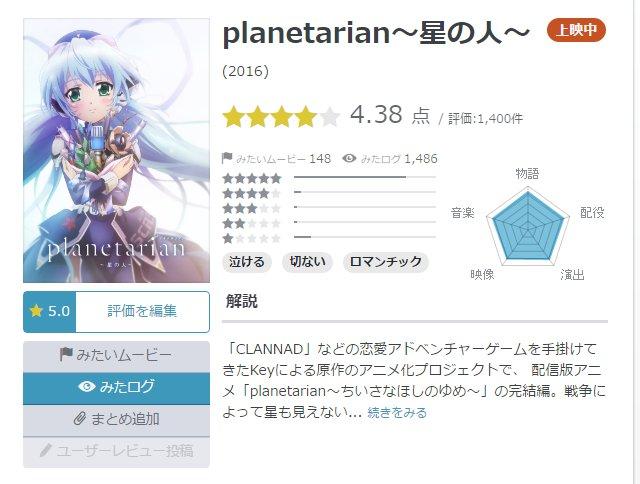 planetarianが4.38点である証拠。しかもサンプル数が1400人で十分な評価人数である。  #planeta