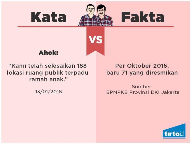 #Debat1PilkadaDKI: Debat 1 Pilkada DKI