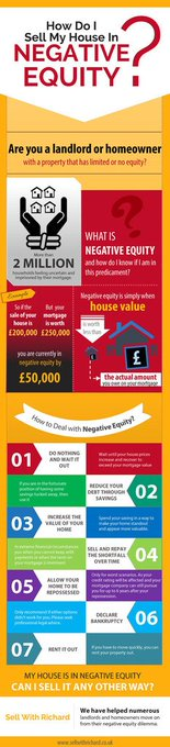 How to Sell a House in Negative Equity [Infographic] https://t.co/ttDsXQUcNO #Infographic https://t.co/van88UzcRR