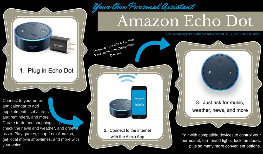 Amazon Alexa - Like Having a Personal Assistant in Your Home and what she can do for you. https://t.co/ETGO0mlwmJ https://t.co/45K0CBP3ri