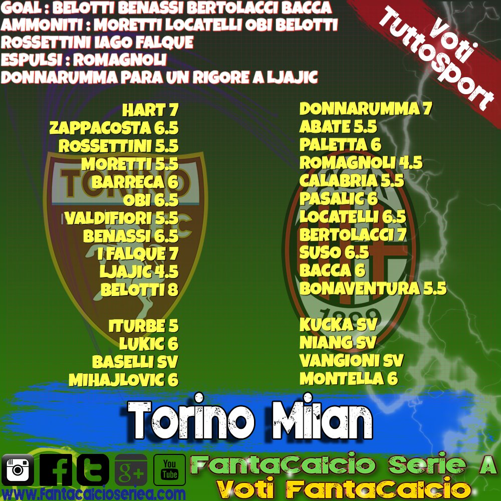#TorinoMilan