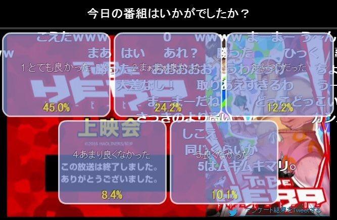 ニコニコアニメスペシャル「TO BE HERO」全12話一挙放送 !過去のニコ生上映会で第1話のとても良かったは45%し