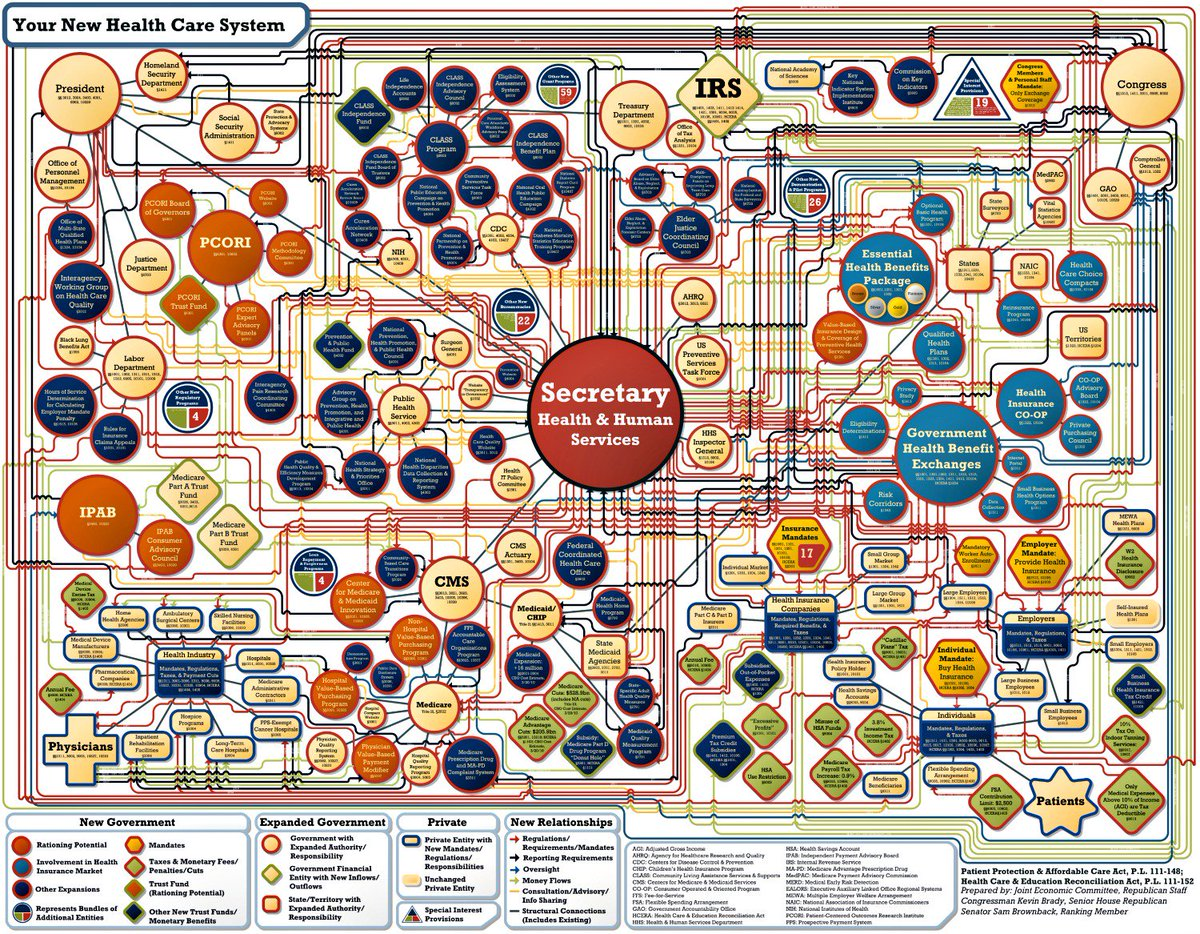 "As we hear talk of trying to ""preserve"" parts of Obamacare, I would like to offer this friendly visual reminder: https://t.co/2P9VnhhShJ"