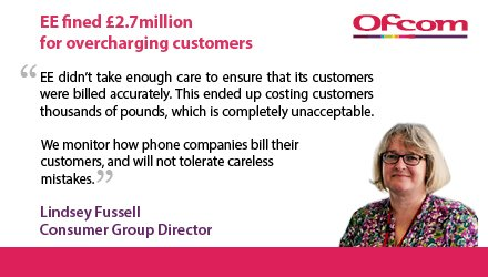 Ofcom has today fined EE £2.7million for overcharging thousands of its customers: https://t.co/OpN8wXMVwm https://t.co/RCJLtj2tHH