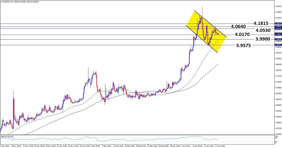 10000 gbp in euro