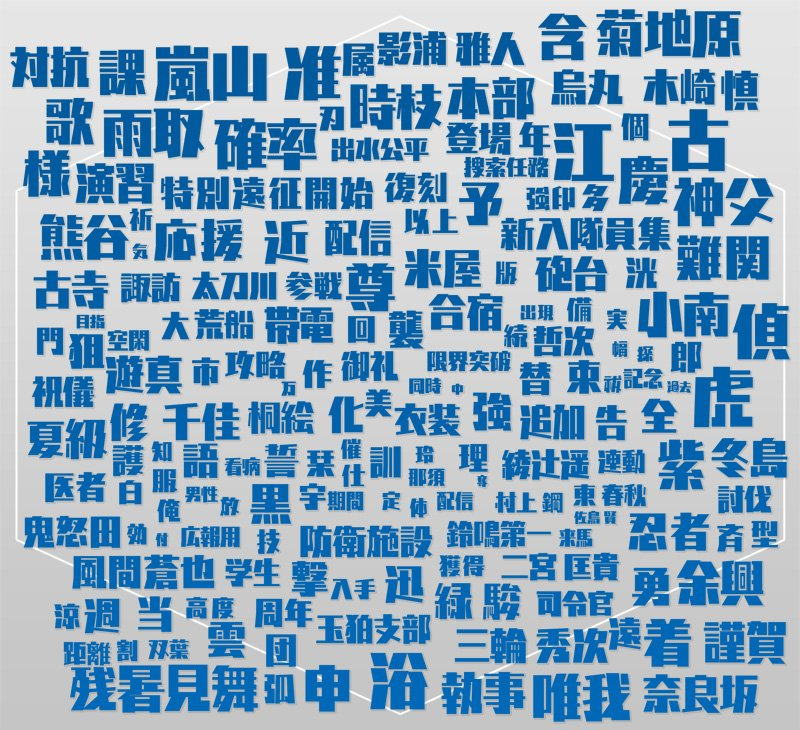 スマッシュボーダーズフォントトレス、2017年1月時点の漢字です。無造作に詰めただけなのに、ワールドトリガー感に溢れてい