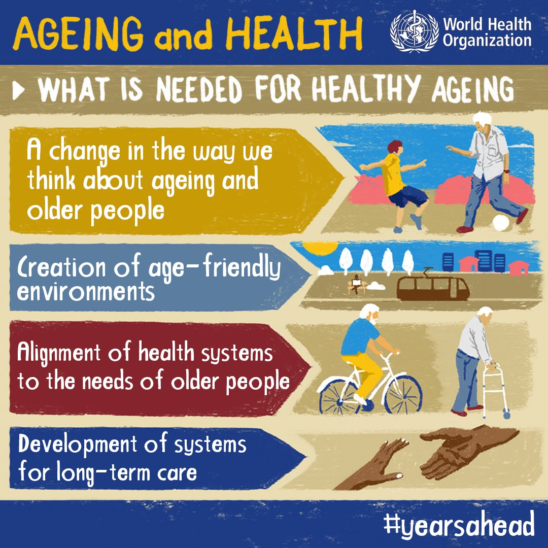 an analysis of aging and long term care