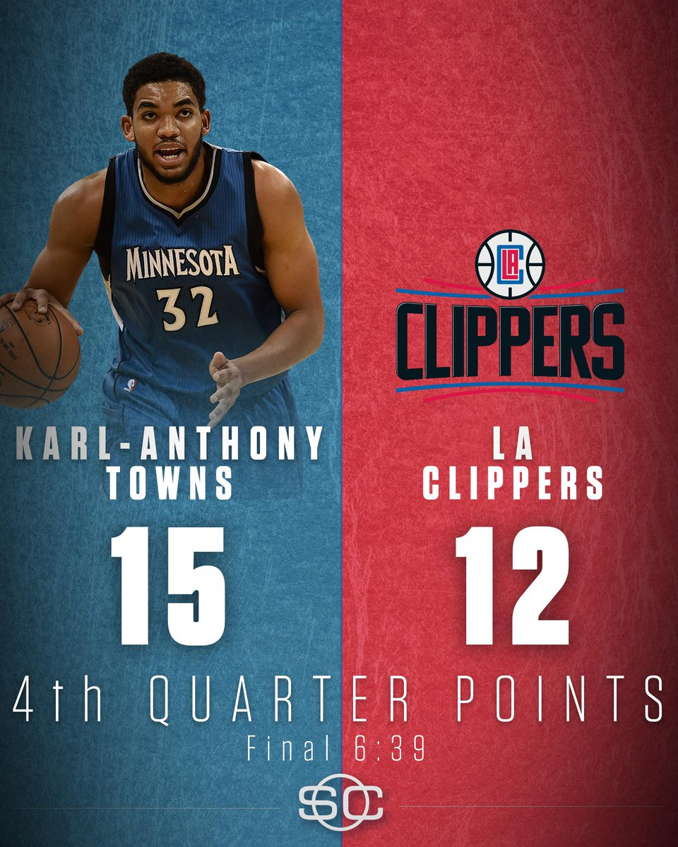 Karl Anthony Towns outscored the Clippers all by himself in the final 639 of the 4th quarter.