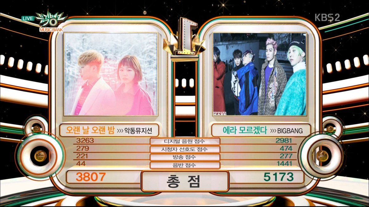 "#BIGBANG Grabs #FXXKIT8thWIN On ""Music Bank - Congrats!"