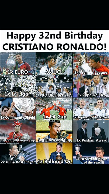 Happy Birthday to the Best Player in the World Cristiano Ronaldo