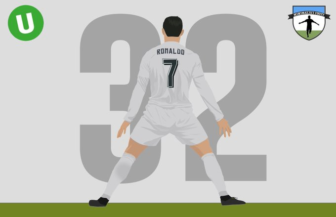 3 2 years 2 2 trophies 4 Ballon D\or Happy Birthday Cristiano Ronaldo