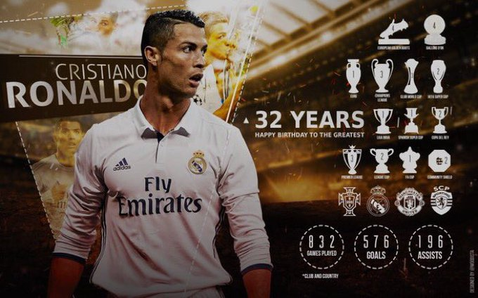 Happy 32nd birthday to The Best, The Record Breaker, The One & Only Cristiano Ronaldo! Parabens Crack!