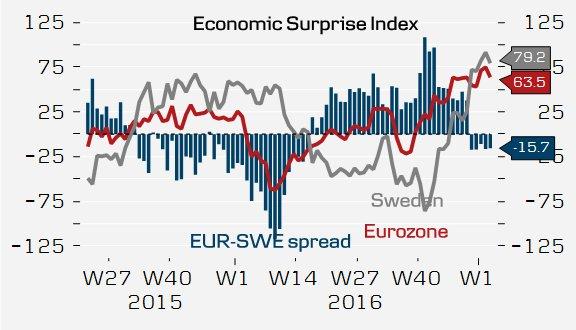 Kr euro forex