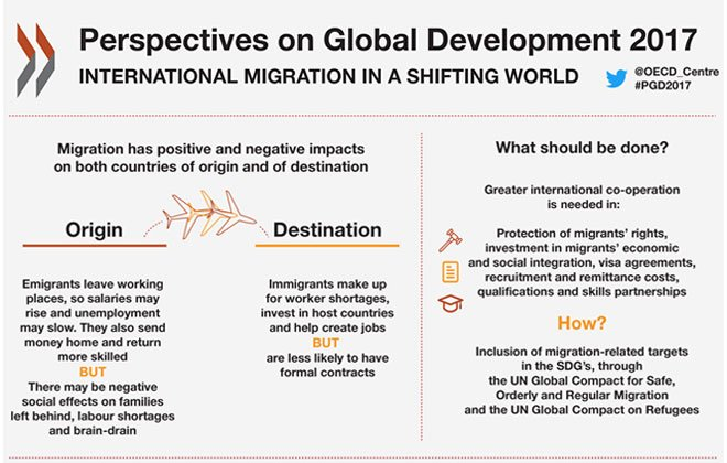 how the canadian brain drain is affecting the countrys economy Several economists reckon that the brain-drain hypothesis fails to account for the effects of remittances a canadian hazard the global economy is slowing.