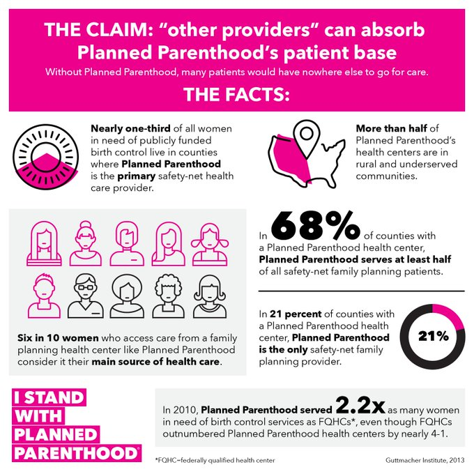 Um no, @VP. Many patients would have nowhere else to go without @PPFA health centers. #MarchofLies #IStandWithPP