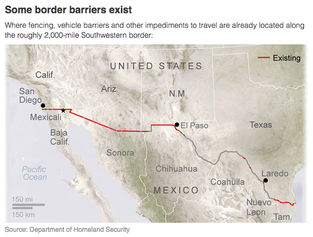 Current immigration statistics and the U.S.-Mexico border barriers as they stand today. https://t.co/BhsxZ0Ebng