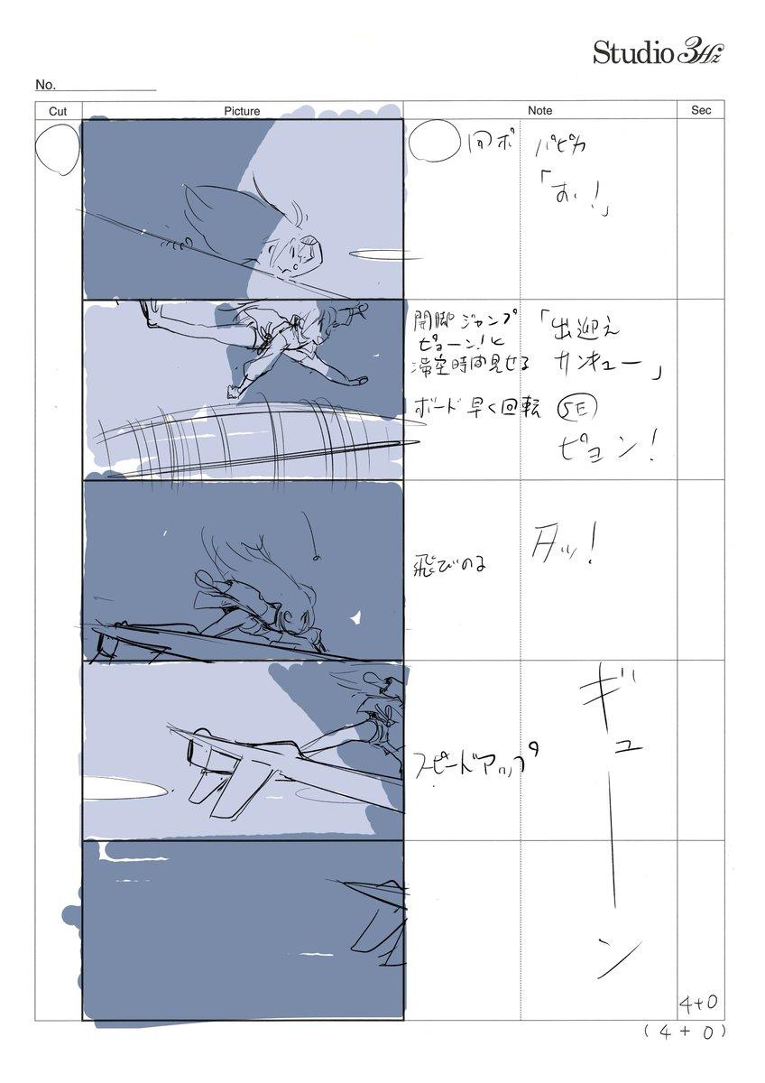 アバンの脱出通路アクション作画は小島崇史、夜空を飛ぶパピカは北田勝彦がやってくれました。小島君の作画はけれんみがあってか