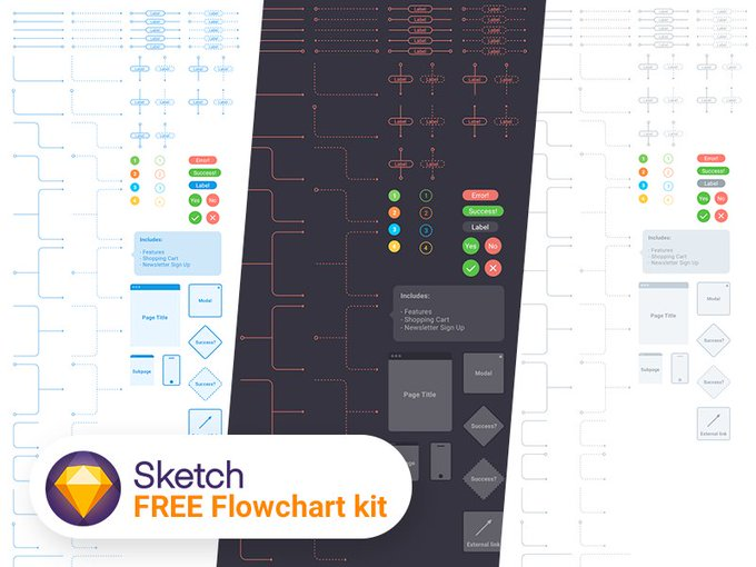 Flowchart Kit for Sketch   Ui kit by gregdlubacz freebie