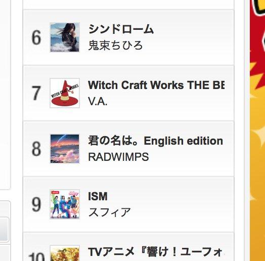 ウィッチクラフトワークス、キャラソンベストアルバム『Witch Craft Works THE BEST』現在iTune