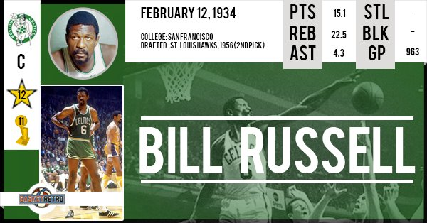 Happy birthday Bill Russell !