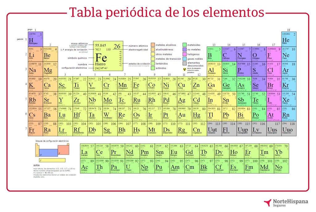 27 2 de febrero de 1907 falleci dmitri mendelyev qumico que 27 2 de febrero de 1907 falleci dmitri mendelyev qumico que ide la ordenacin de los elementos la tabla peridica scoopnest urtaz Images
