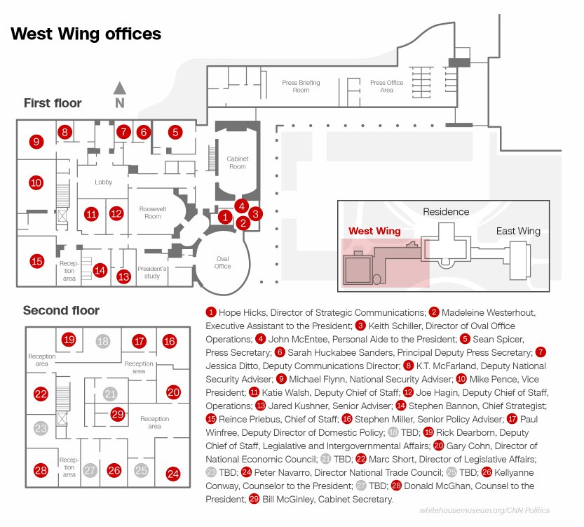 West Wing real estate offers a telling look at the pecking order inside Trump's White House