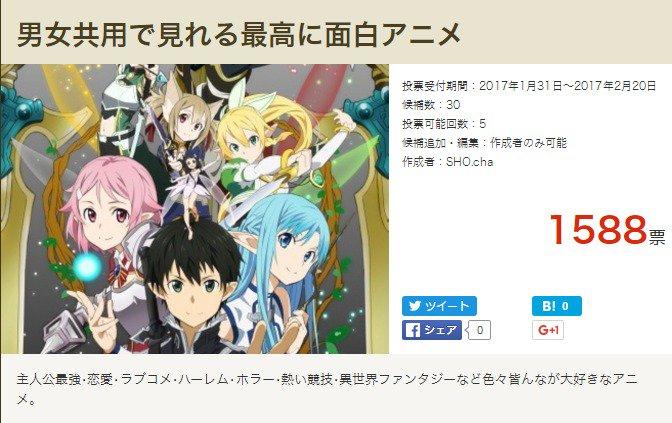 【ユーザー投票】男女共用で見れる最高に面白アニメはあと3日1位 #月刊少女野崎くん 231票 2位 #進撃の巨人 207