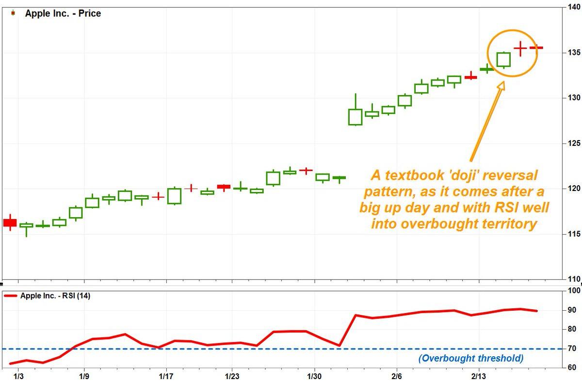 Nasdaq Stock Market Stock Quotes Stock Exchange News Html
