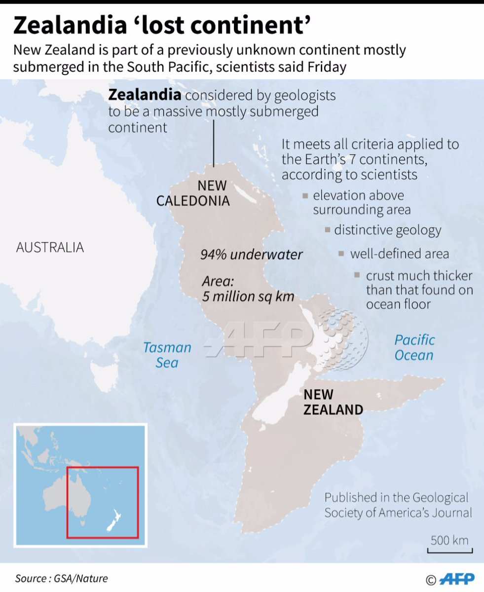 New Zealand is part of a sunken 'lost continent', scientists say https://t.co/KsnM8IDXc3