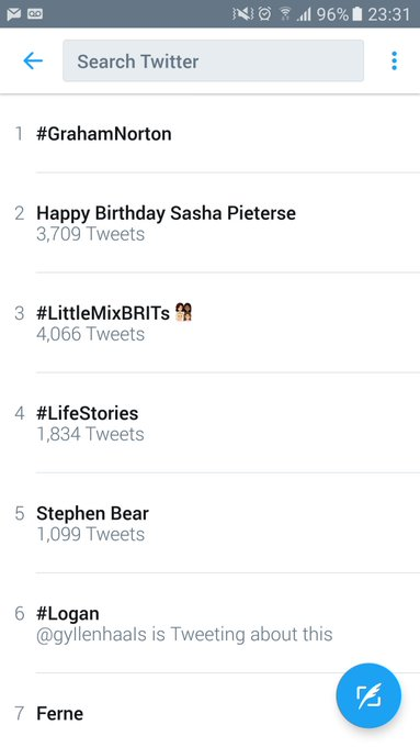 Hey Look what\s trending Right Now!!  Happy Birthday Sasha Pieterse