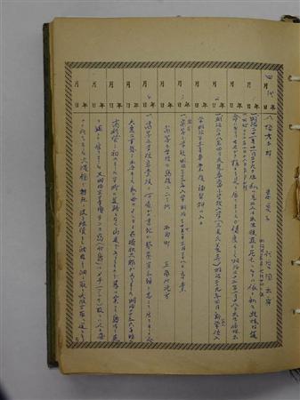 島根県が竹島新資料発見竹島で1830年頃に石橋松太郎氏(写真)が竹島へアシカ猟に出かけた様子を詳しく残していた資料を隠岐