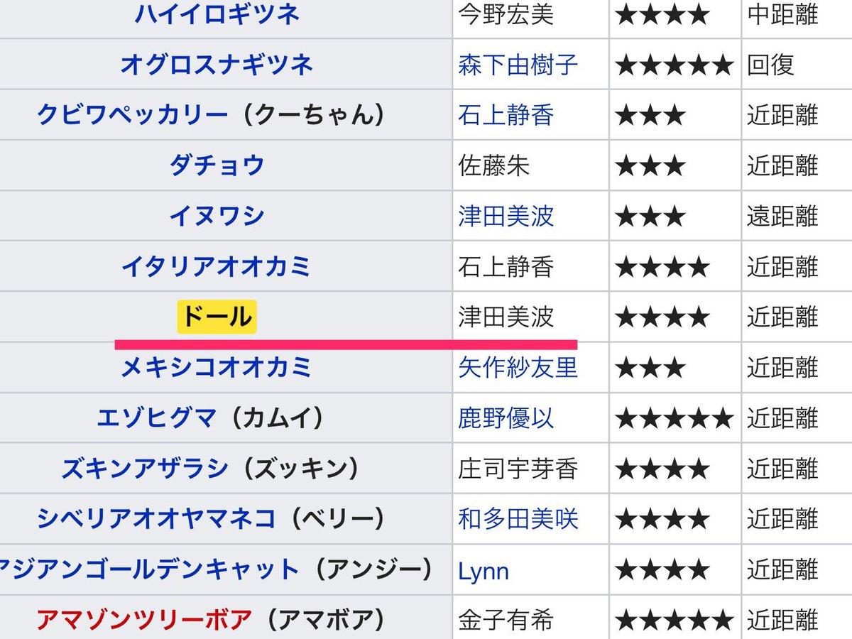 wikiでけものフレンズ勉強してたらゲーム版で津田美波さんがドール演じててファンタジスタドールだった。ドールって名前の動