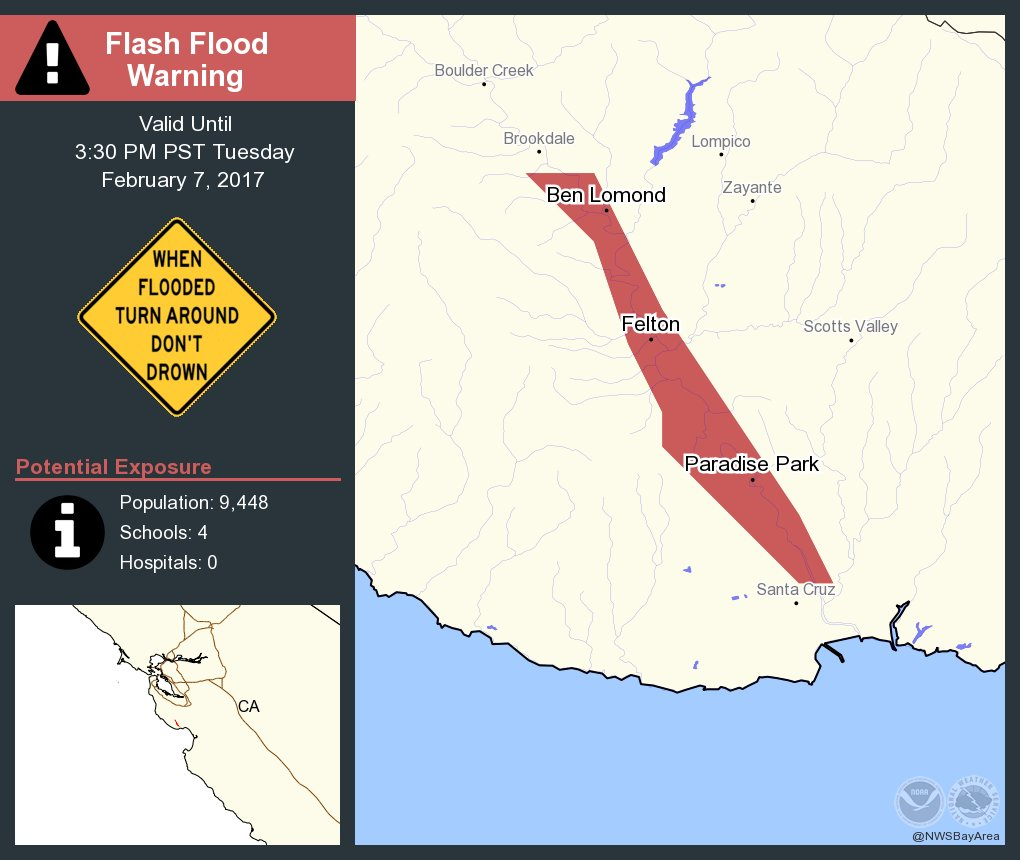 ⚠️ Move to higher ground! Flash Flood Warning continues for Ben Lomond CA and Felton CA until 3:30 PM PST https://t.co/lCLPfblIWH